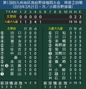 九産10-0太宰府