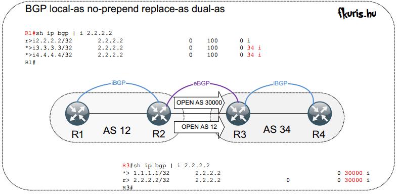 dualas