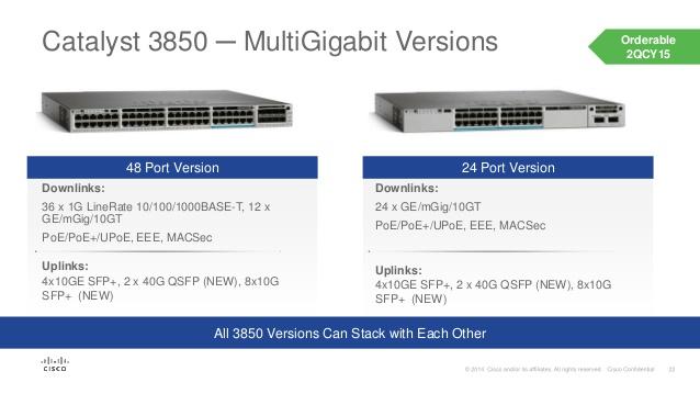 technical-overview-of-new-cisco-catalyst-multigigabit-switches-22-638