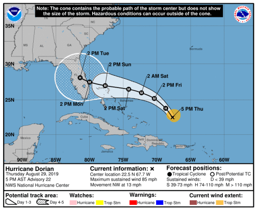 Hurricane Dorian's projected path has continued to edge slightly southward since Wednesday, and is now expected to make landfall a bit later than initially projected.