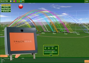 Tools like Trackman doppler radar allow us to measure the effects of club changes