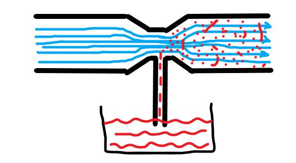 venturi de carburador