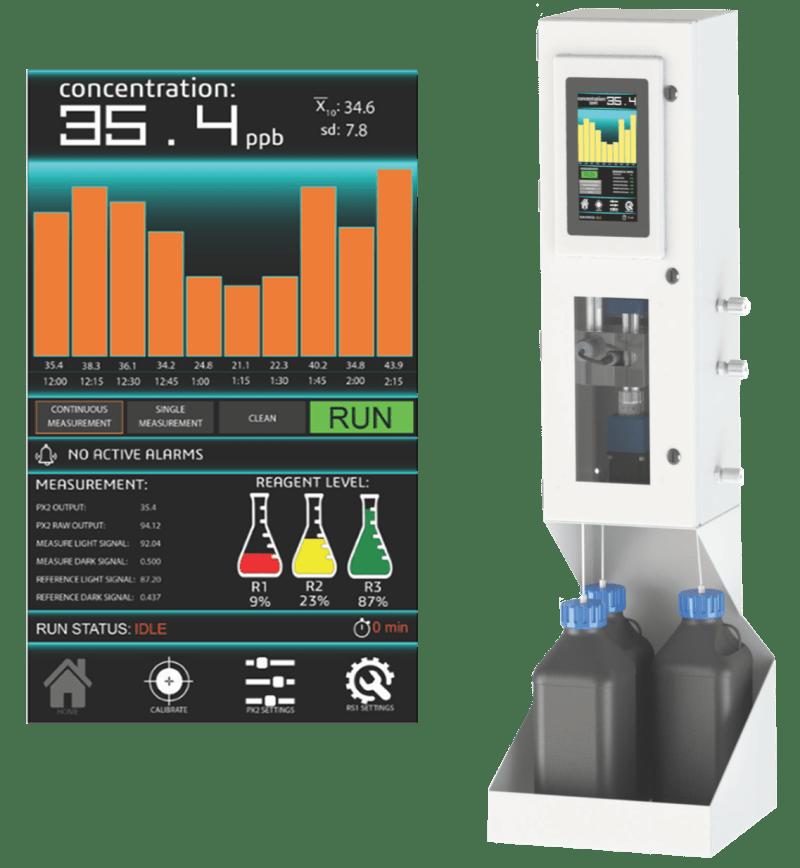 RS-1 Water Analyzer