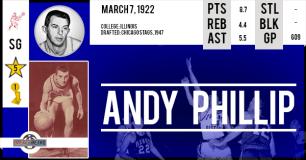 https://basketretro.com/2017/03/07/andy-phillip-lun-des-precurseurs-de-la-passe-decisive/