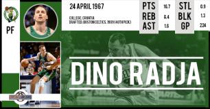 https://basketretro.com/2015/04/24/happy-birthday-dino-radja-le-geant-vert-croate-des-celtics/