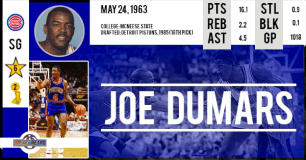 https://basketretro.com/2016/05/24/joe-dumars-de-joueur-venere-a-gm-conteste/