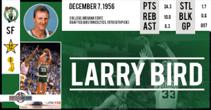 https://basketretro.com/2014/12/07/happy-birthday-larry-bird-force-de-frappe-des-celtics/