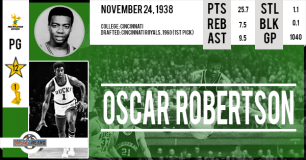 https://basketretro.com/2014/11/24/happy-birthday-oscar-robertson-le-roi-du-triple-double/