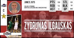 https://basketretro.com/2014/02/04/zydrunas-ilgauskas-un-lituanien-fragile/