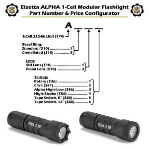 Elzetta Alpha Configurations