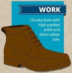 work-boot-chaussure-cuir-homme-bottines-vintage