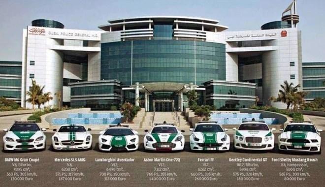 Supercars Police Fleet