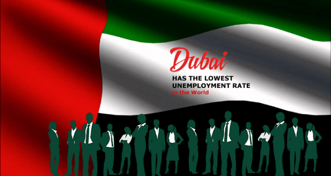Dubai Lowest Unemployment Rate