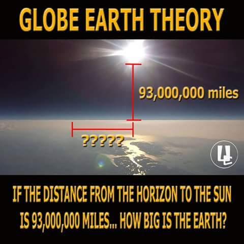 Globe earth theory image about sun distance
