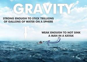 Gravity on flat earth