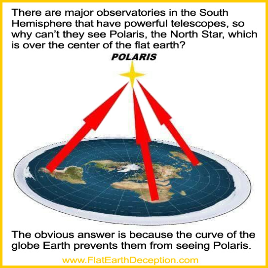 People in the Southern Hemisphere can't see Polaris, the North Star; because the curve of the globe earth prevents them from seeing it.