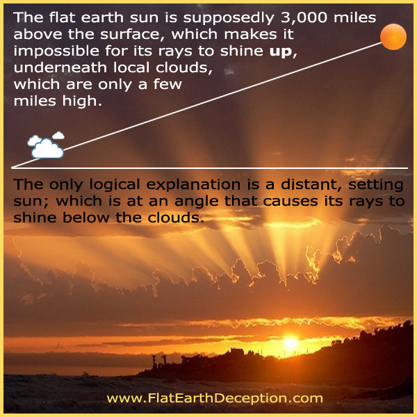 A flat earth sun cannot shine up to illuminate under local clouds