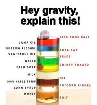 Gravity - Explain this meme