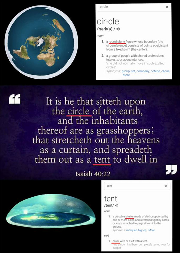 Paul Raines shared this post about Isaiah 40:22, to the Facebook group: The FLAT out TRUTH & no BALL face LIES.