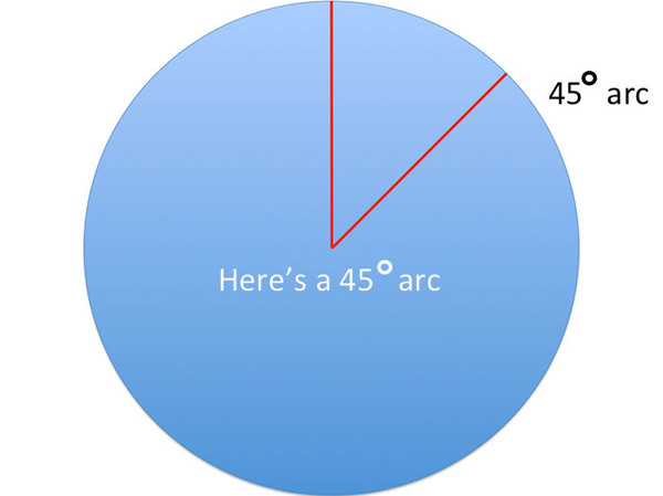 45 degree arc of globe earth