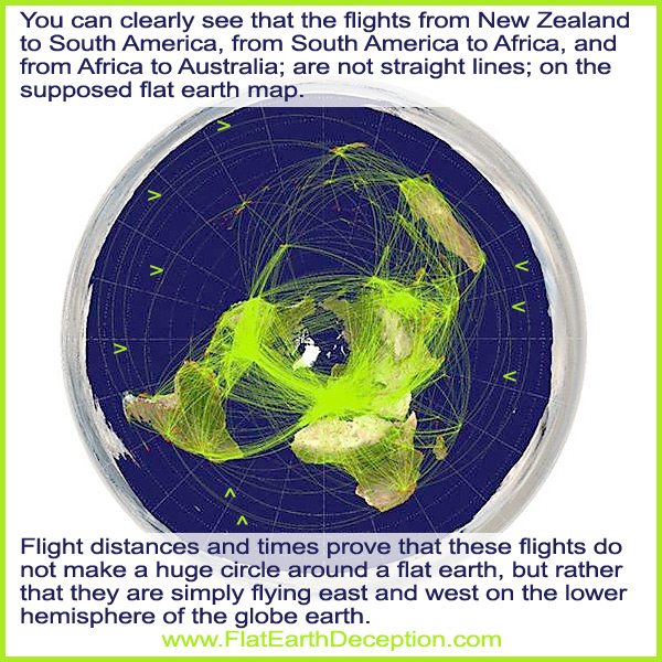 Airplane flights in the southern hemisphere prove that the earth is not flat