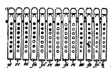 Tabla digitaciones Ganassi