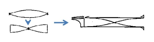 11 Situación del nodo de la fundamental en la flauta