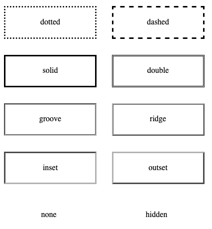 The CSS Borders Tutorial