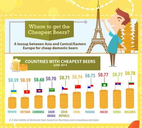 cheapest-beers.jpg