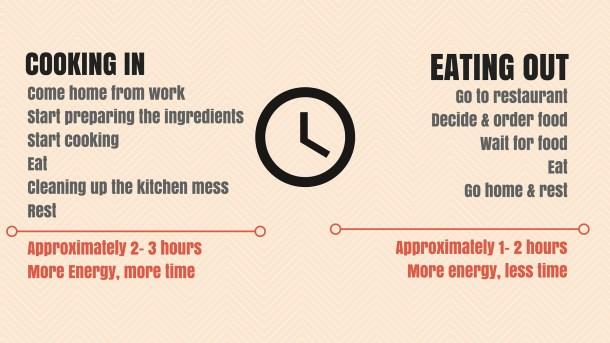 Round 2 infographics