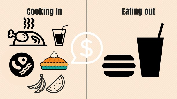 Round 3 infographics