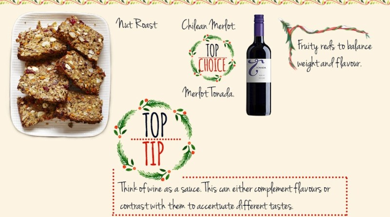 Your Guide to Pairing Wine With Traditional Holiday Fare