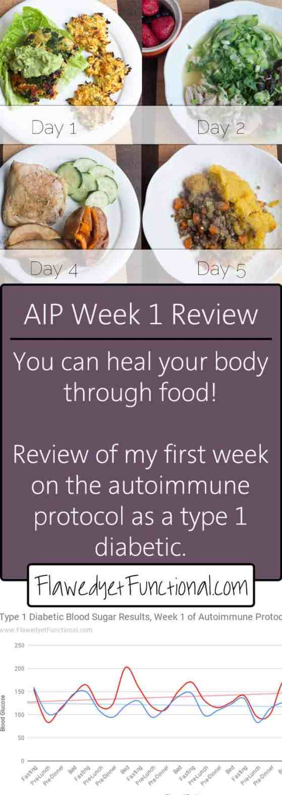 Autoimmune Protocol Review of Week 1