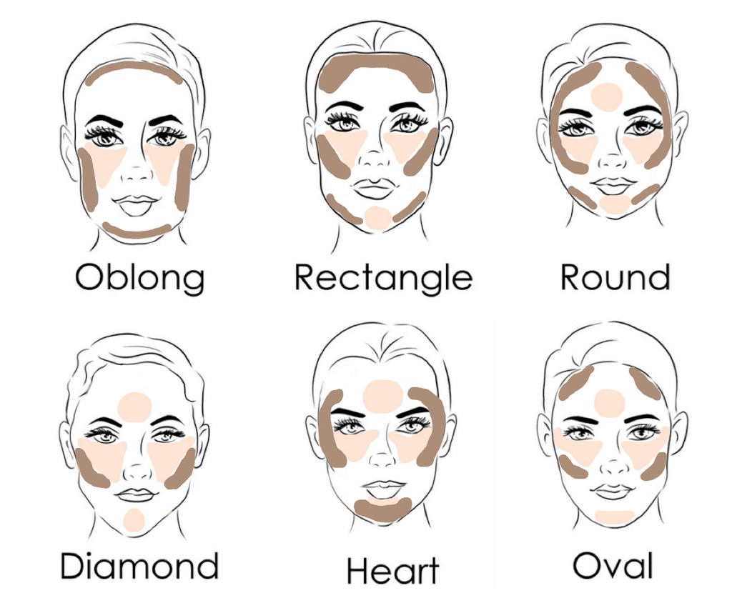 Monthly Beauty Recipe: Contour