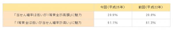 takarakuji_3