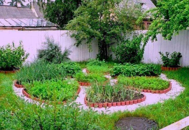 Planning A Garden In The Round Flea Market Gardening