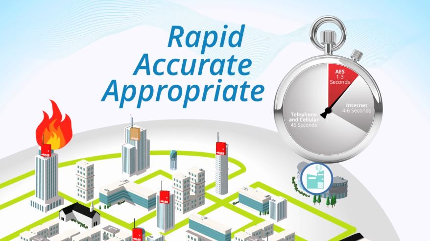 Solutions Security Rapid