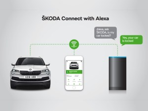 Škoda Connect is now integrated into Amazon Alexa technology
