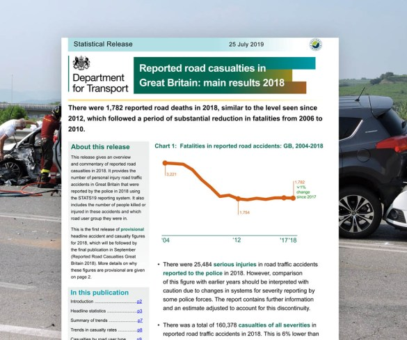 UK road deaths show marginal improvement