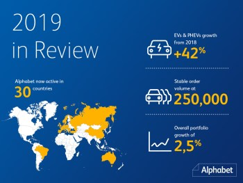 Alphabet's figures showed growth of 42% for EVs and PHEVs in 2019