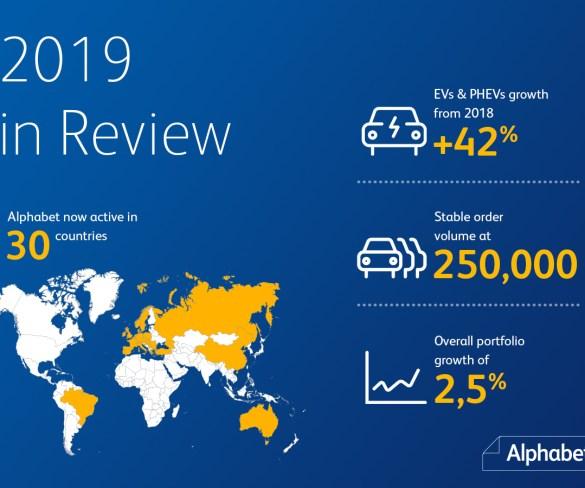 Alphabet International grows managed fleet 2.5% in 2019