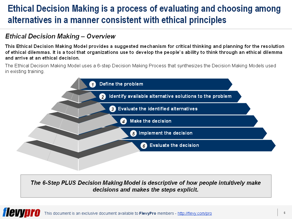 Why Plus Decision Making Model Is Essential To Ethical