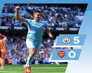Manchester City vs Arsenal 5-0 – Mp4 HD Highlights Download