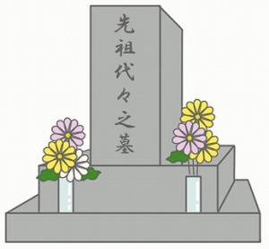 お墓参りの線香やお花・お水に関するマナーとは?お盆の意味って?