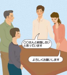 結婚の挨拶やお礼状に最適な言葉とは?ネクタイ着用で彼の両親に会いに行こう!