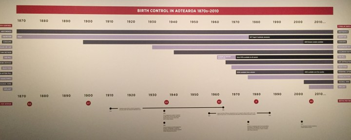 A timeline of birth control availability and legality of abortion at the Women and Equality in Aotearoa exhibit at Auckland Museum
