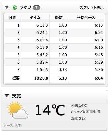 スクリーンショット 2014 04 20 16 10 40