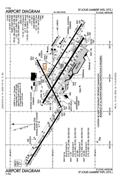 Faa Flight Tracker Real Time