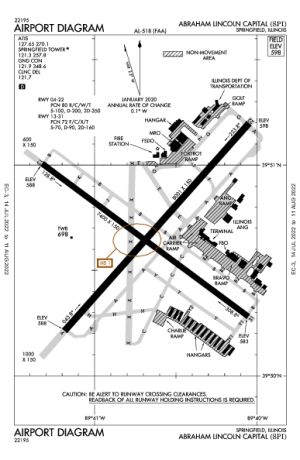 KSPI AIRPORT DIAGRAM (APD) FlightAware