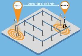 Queue-Time-Illustration